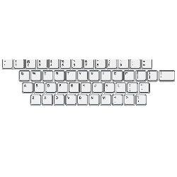 Cách sử dụng bàn phím của máy vi tính