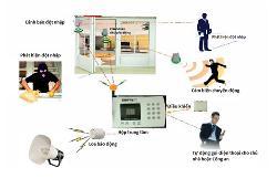 Dây cáp phụ kiện cho thiết bị chống trộm