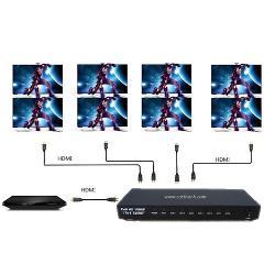 Giới thiệu, tìm hiểu: Bộ chia HDMI, HDMI switch