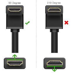 Sợi dây Cáp HDMI Ugreen HD103: đầu bẻ góc vuông , 4K,  3D, Ethernet,ARC, HDCP