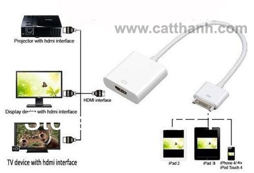 Dây cáp chuyển đổi từ iphone4, ipad sang HDMI