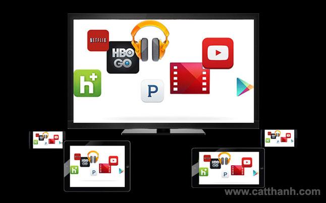 HDMI không dây Miracast Dongle A2W foxdigi EZCast