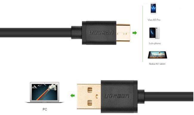 cap usb-c cắm USB 3.0