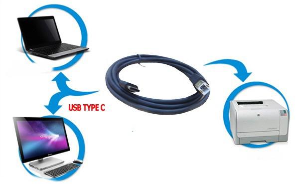 Cáp máy in USB Type-C dài 1,5m Ugreen UG-30180