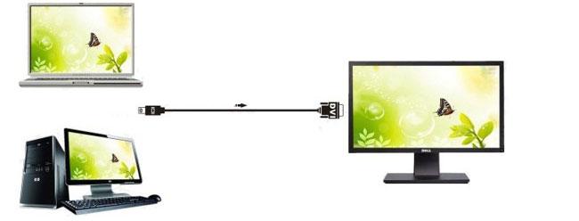 Cáp chuyển Mini Displayport to DVI 2M Ugreen UG-10405