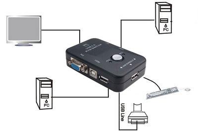 KVM Switch 2 port USB MT-VIKI MT-201UK