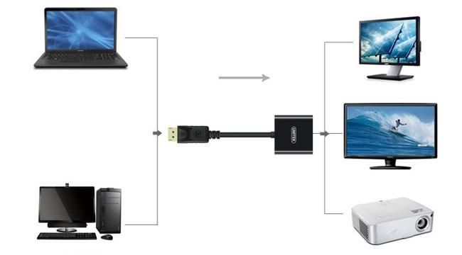 Kết quả hình ảnh cho Cáp Displayport -> VGA Unitek (Y-C 5118E)