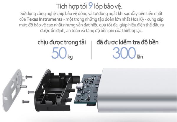 Pin sạc dự phòng Xiaomi 10000 mAh NDY-02