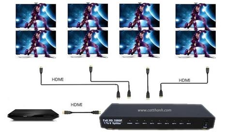 BỘ CHIA HDMI 1 RA 8 cổng HDMI