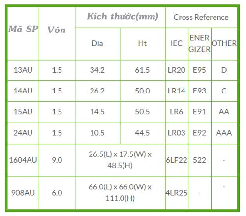 Pin trung C 1.5V GP Ultra Alkaline 14AU U2