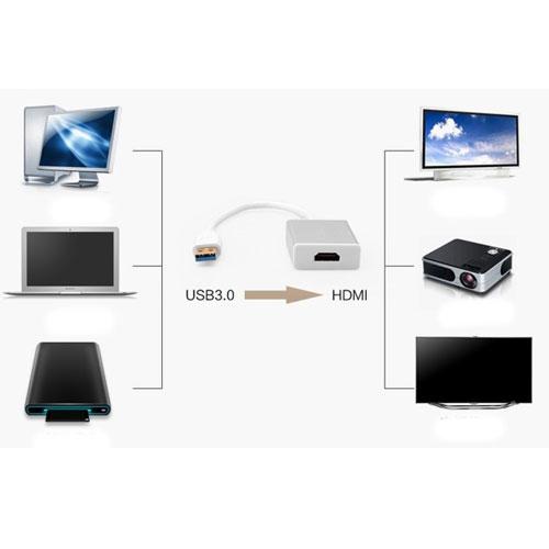 Cáp chuyển USB ra HDMI Foxdigi FD390