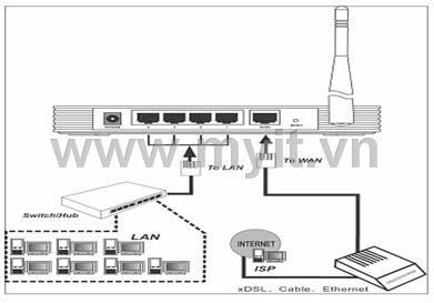 21-huong-dan-cai-dat-nhanh-thiet-bi-wifi-tplink-1